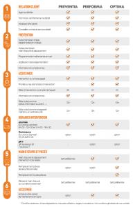 Contrats de services COPAS Systèmes